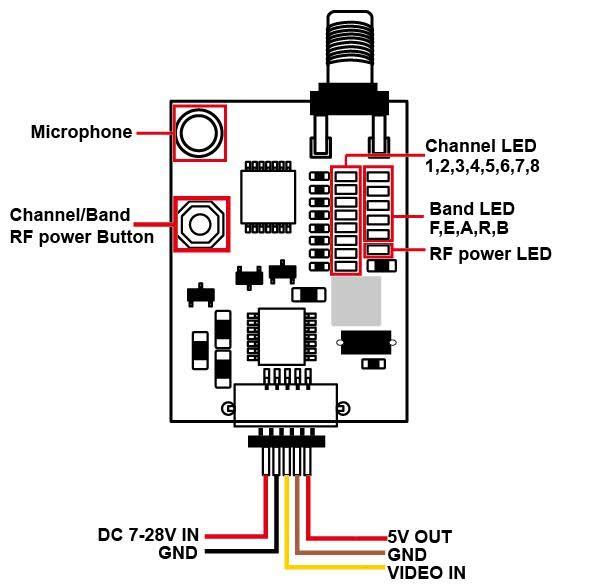 FXT FX668T Controls