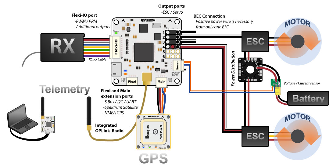 openpilot cc3d revolution flight controller with oplink flying tech rh flyingtech co uk Wiring CC3D to Diagram Pdb-Xp CC3D Wiring Diagrams & SBUs