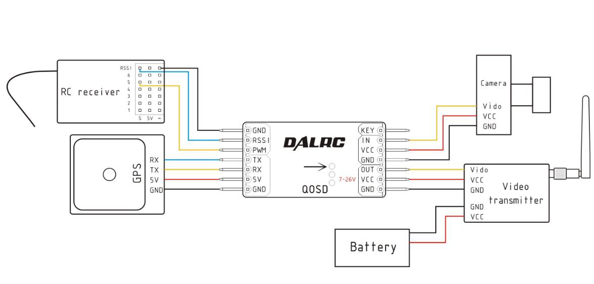 DalRC OSD Connection Diagram