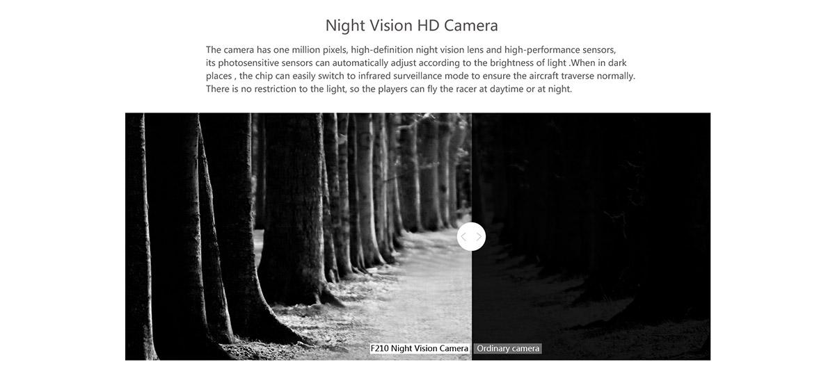 Walkera F210 Night Vision FPV Camera