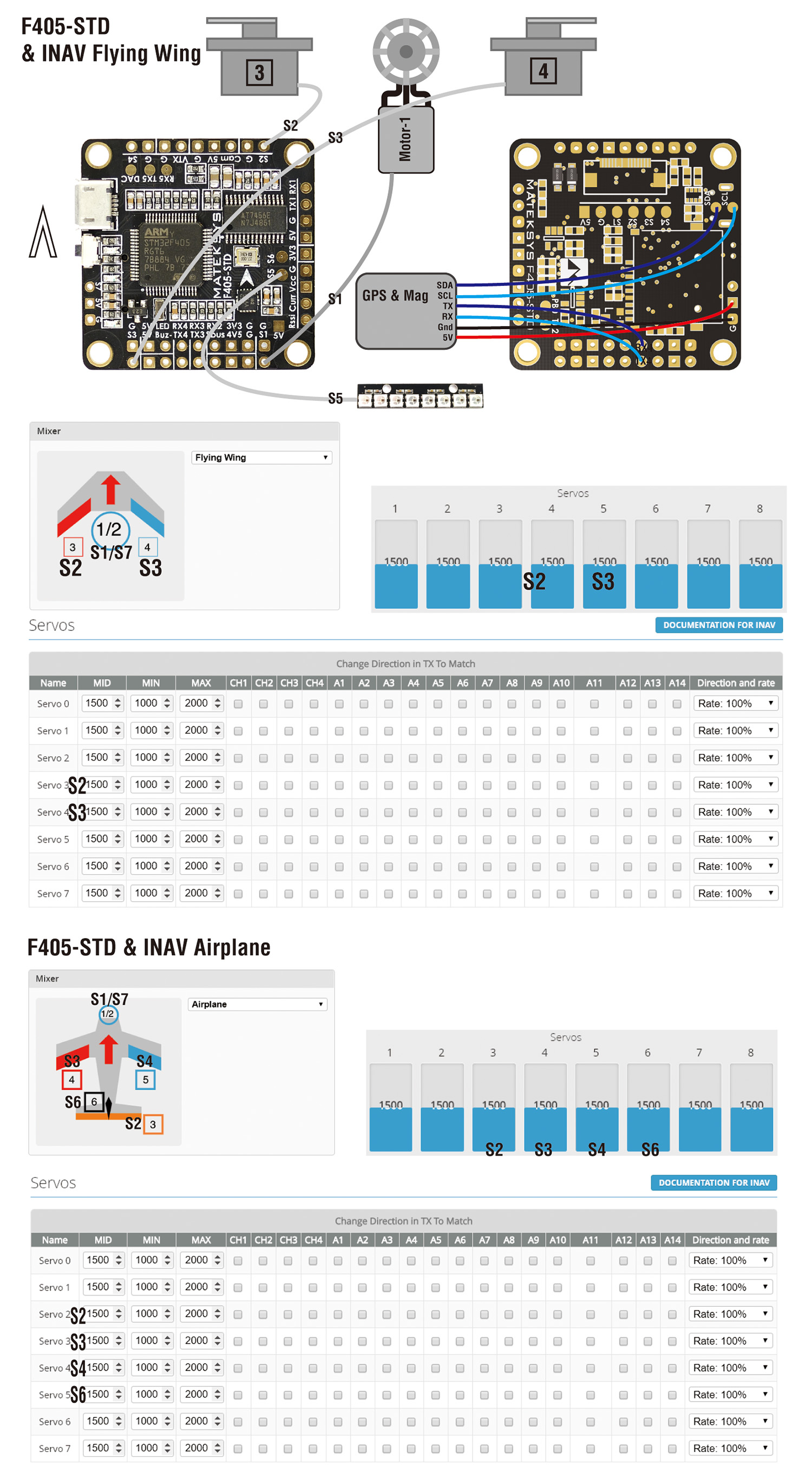 F405-STD_INAV1 Usb Wiring Diagram on usb charging diagram, usb schematic diagram, usb connectors diagram, usb wire connections, usb controller diagram, usb outlets diagram, usb strip, usb block diagram, usb outlet adapter, usb pinout, usb switch, usb cable, usb color diagram, usb wire schematic, usb socket diagram, circuit diagram, usb motherboard diagram, usb computer diagram, usb soldering diagram, usb splitter diagram,