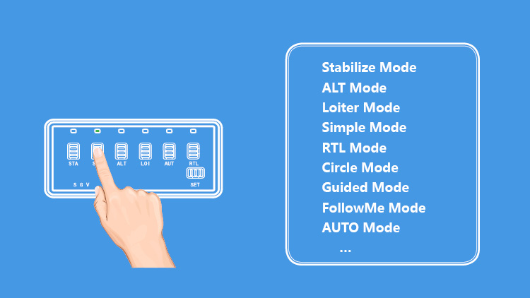 Flight Mode Switcher - Modes