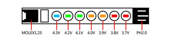 LDARC Tiny Meter 1S LiPo Battery Tester 3.7V- 4.3V
