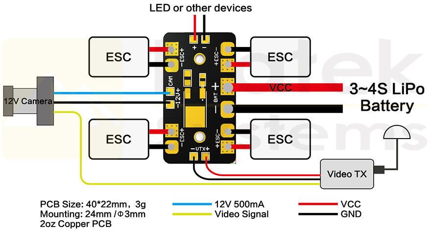 100 wiring diagram for mini ask me how to make a scooter wiring harness bare