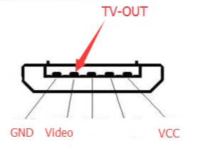 RunCam Pinout Connections