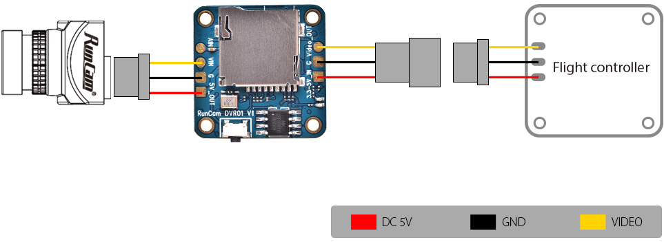 RunCam Mini FPV DVR Wiring