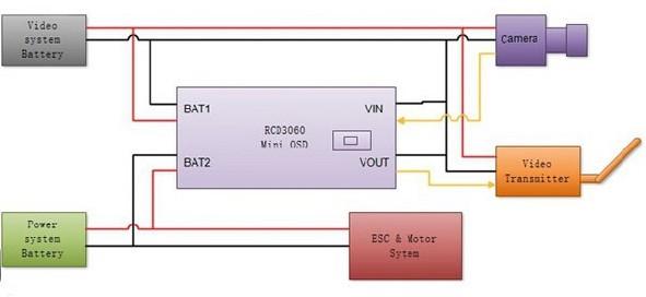 Dual Voltage Monitoring OSD FPV Module