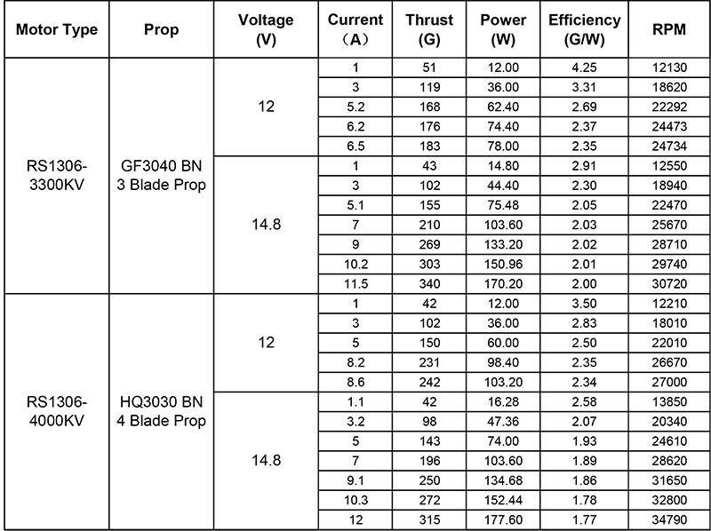 Htb Dtzdhfxxxxcixpxxq Xxfxxx furthermore Quadcopter Electronics Diagram in addition Ca A D C F F further  additionally Akurspomqdtl I. on apm flight controller wiring diagram 2 6