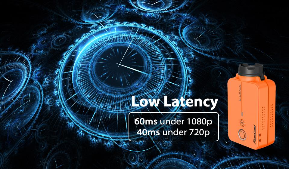 RunCam 2 Low Latency Camera