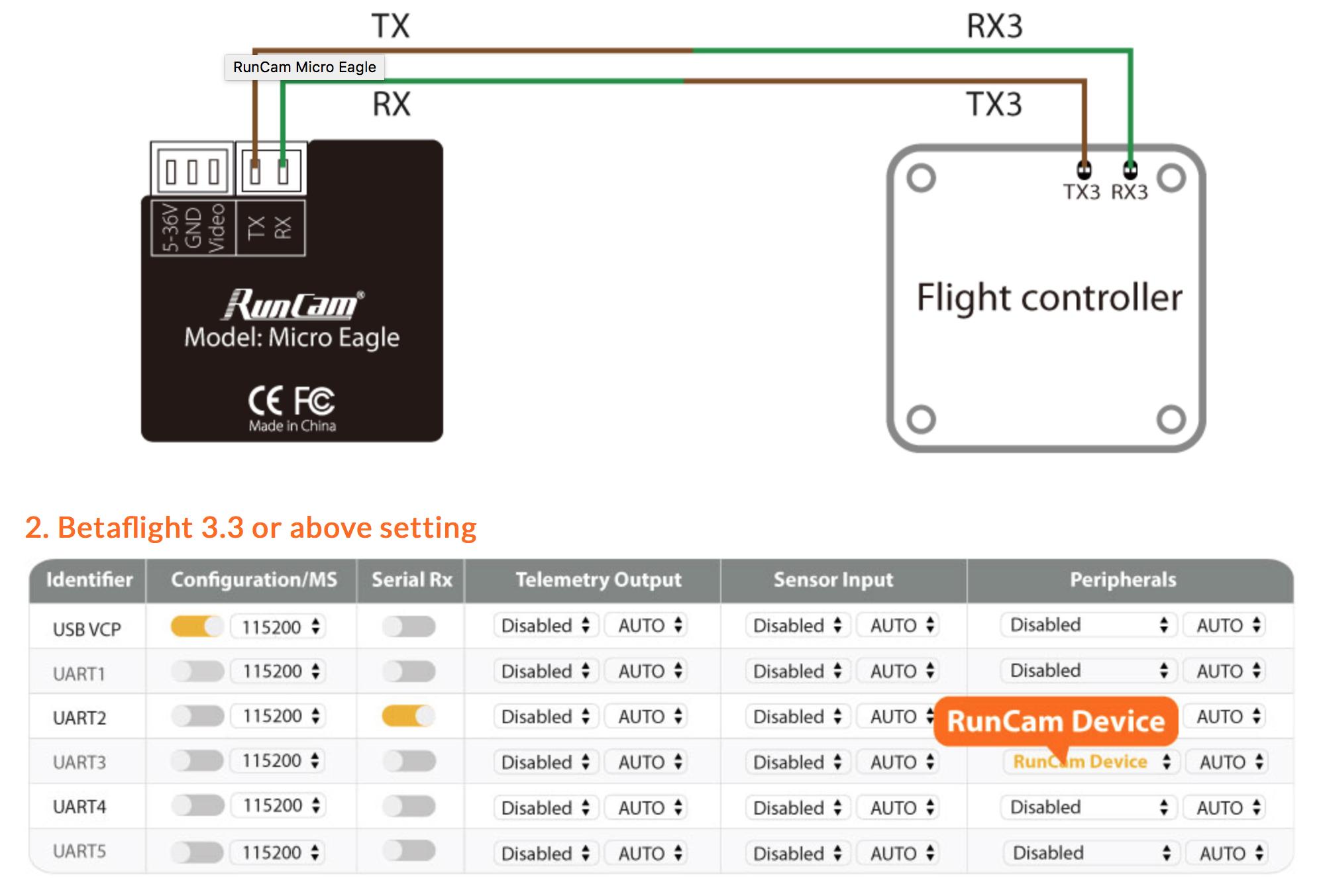 Runcam Micro Eagle FPV Camera w/ BF Remote Control