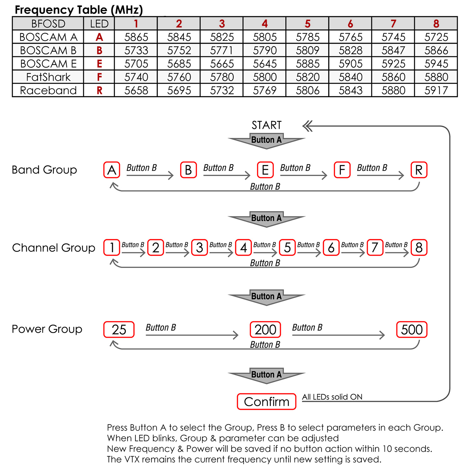 Product Downloads Flying Tech Wire Diagram Drone Frequency Chart